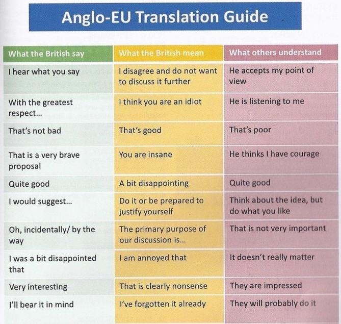Anglo eu translation guide lec s jours linguistiques for Ouvre la fenetre translation